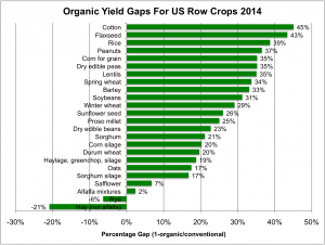 Row-Crop-Gaps-2014